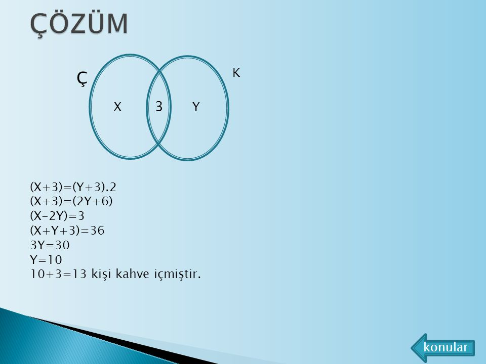 3 Ç K XY (X+3)=(Y+3).2 (X+3)=(2Y+6) (X-2Y)=3 (X+Y+3)=36 3Y=30 Y=10 10+3=13 kişi kahve içmiştir. konular