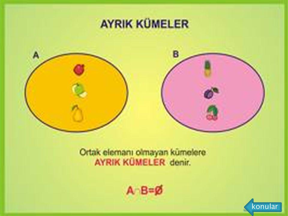 BBir kümeyi modelleri ile belirler farklı temsil biçimleri ile gösterir.