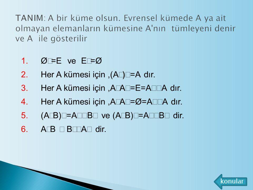 1. Ø=E ve E=Ø 2. Her A kümesi için,(A)=A dır. 3. Her A kümesi için,A  A=E=A  A dır. 4. Her A kümesi için,A  A=Ø=A  A dır. 5. (A  B)=A  B ve (