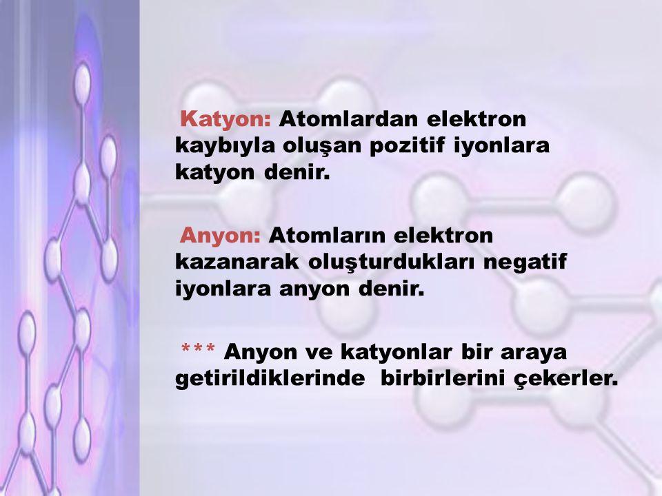 Katyon: Atomlardan elektron kaybıyla oluşan pozitif iyonlara katyon denir.