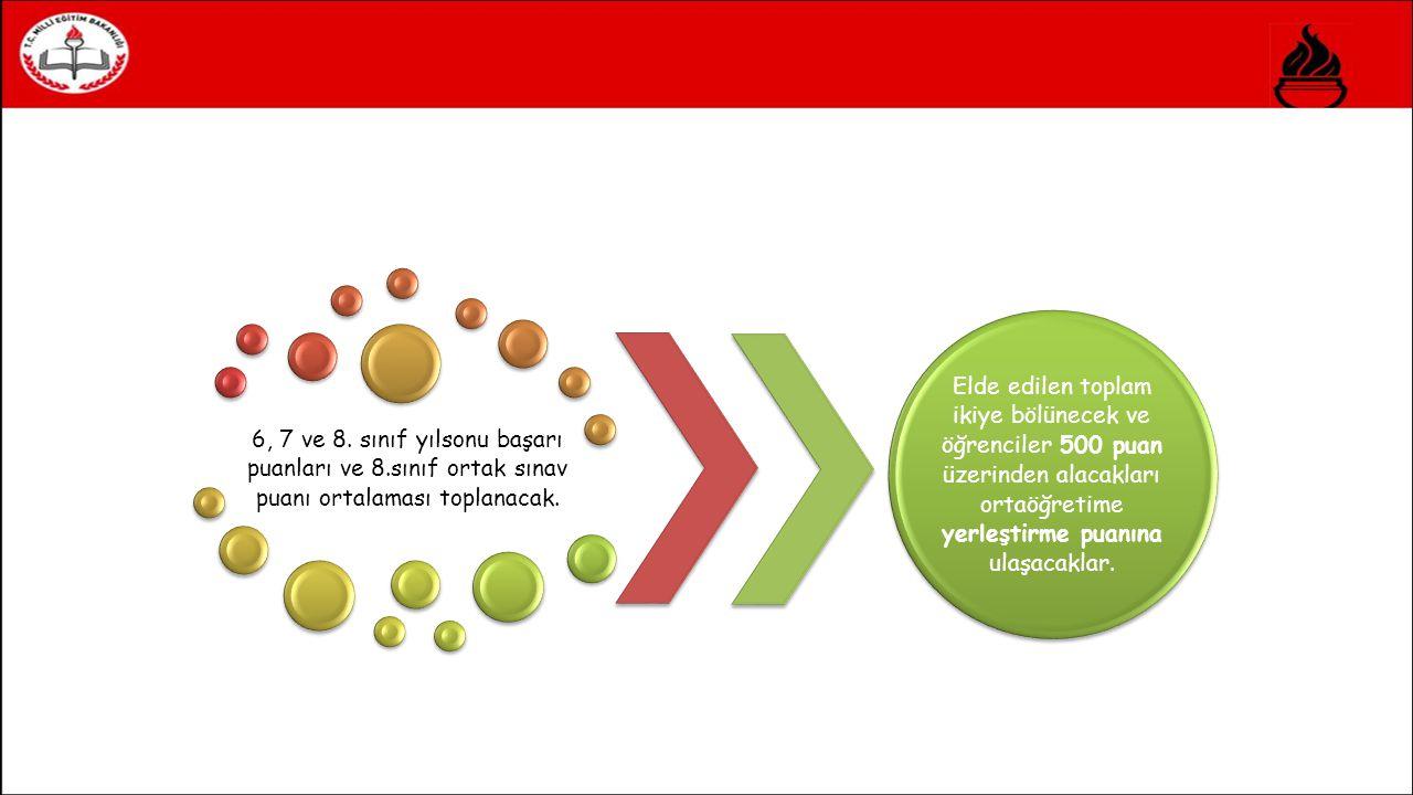 7 ÇALIŞMA İŞLEM BASAMAKLARI İşlemTarih Yerleştirme Takviminin Belirlenmesi 01-31 Aralık 2014 Temel İlkelerin Belirlenmesi 01-31 Aralık 2014 Orta Öğretim Kurumlarına Geçiş Yönergesi Hazırlanması 01-30 Ocak 2015 Tercih Ve Yerleştirme Kılavuzu Hazırlanması01-20 Şubat 2015 Bilgilendirme Eğitim ve Etkinlikleri Yapılması01 Şubat-30 Mayıs 2015
