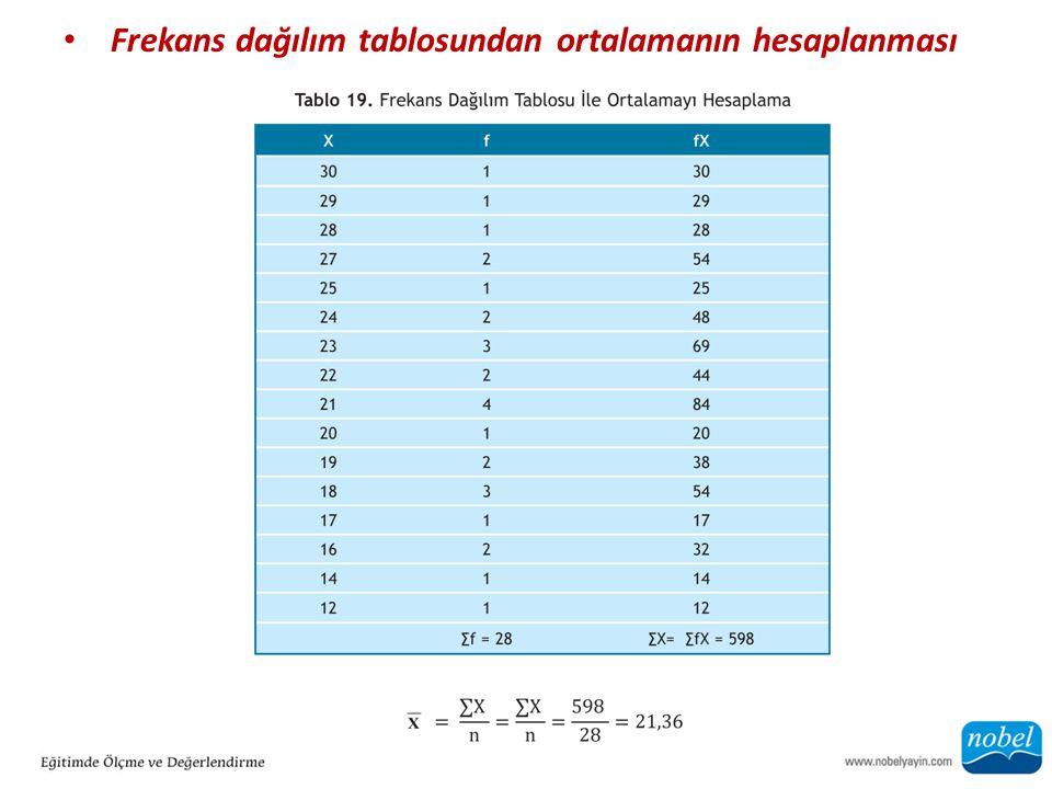 Frekans dağılım tablosundan ortalamanın hesaplanması
