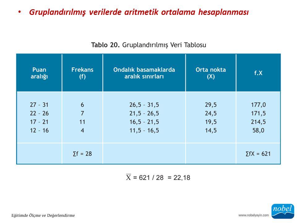 Gruplandırılmış verilerde aritmetik ortalama hesaplanması