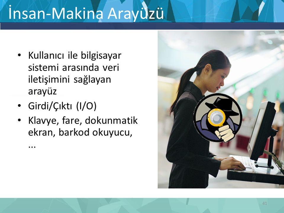 İnsan-Makina Arayüzü Kullanıcı ile bilgisayar sistemi arasında veri iletişimini sağlayan arayüz Girdi/Çıktı (I/O) Klavye, fare, dokunmatik ekran, bark