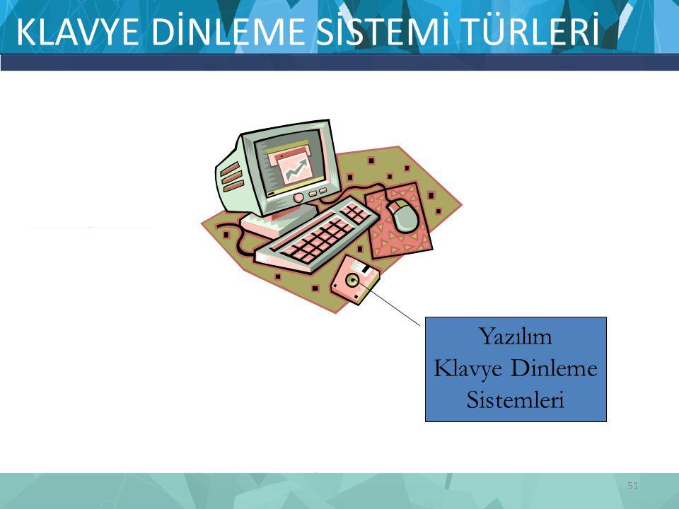 KLAVYE DİNLEME SİSTEMİ TÜRLERİ Yazılım Klavye Dinleme Sistemleri 51