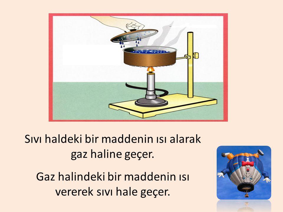 Sıvı haldeki bir maddenin ısı alarak gaz haline geçer. Gaz halindeki bir maddenin ısı vererek sıvı hale geçer.