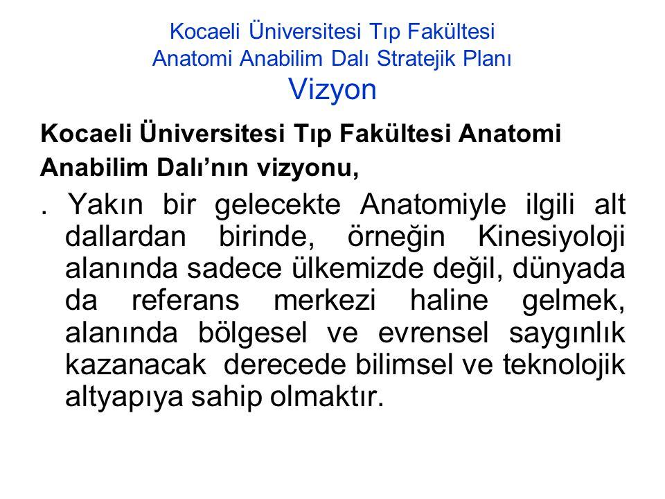 Kocaeli Üniversitesi Tıp Fakültesi Anatomi Anabilim Dalı Stratejik Planı Vizyon Kocaeli Üniversitesi Tıp Fakültesi Anatomi Anabilim Dalı'nın vizyonu,.