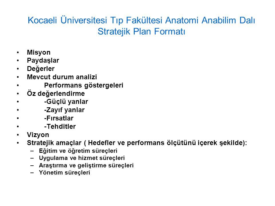 Kocaeli Üniversitesi Tıp Fakültesi Anatomi Anabilim Dalı Stratejik Plan Formatı Misyon Paydaşlar Değerler Mevcut durum analizi Performans göstergeleri