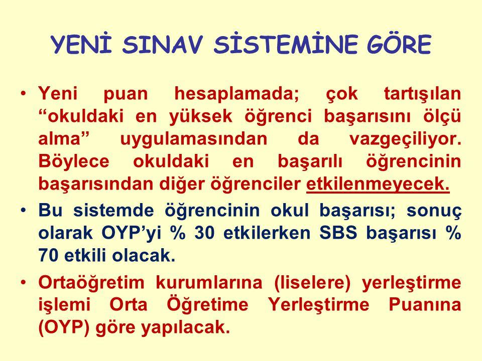 ORTA Ö ĞRETİME YERLEŞTİRME PUANI (OYP) NASIL BULUNACAK? OYP = 6 + 7 + 8 (YBP) + SBS / 2 Örnek OYP Hesaplamaları: Örnek 1: Ali'nin puanları: 6.sınıf YB