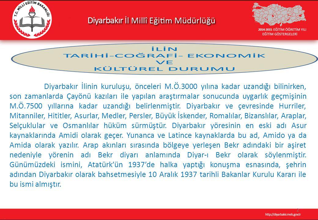 2 Diyarbakır İlinin kuruluşu, önceleri M.Ö.3000 yılına kadar uzandığı bilinirken, son zamanlarda Çayönü kazıları ile yapılan araştırmalar sonucunda uygarlık geçmişinin M.Ö.7500 yıllarına kadar uzandığı belirlenmiştir.