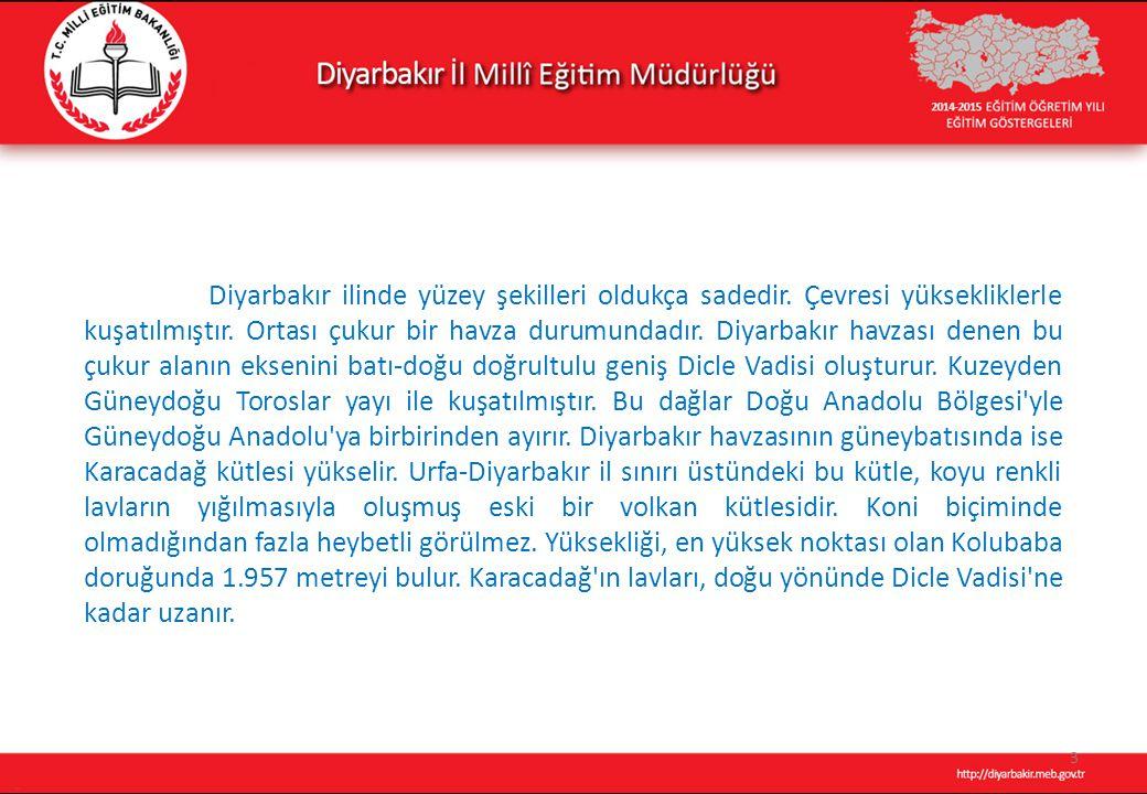 3 Diyarbakır ilinde yüzey şekilleri oldukça sadedir.