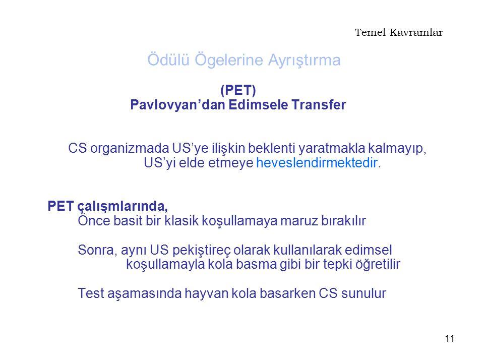 11 (PET) Pavlovyan'dan Edimsele Transfer CS organizmada US'ye ilişkin beklenti yaratmakla kalmayıp, US'yi elde etmeye heveslendirmektedir. PET çalışml