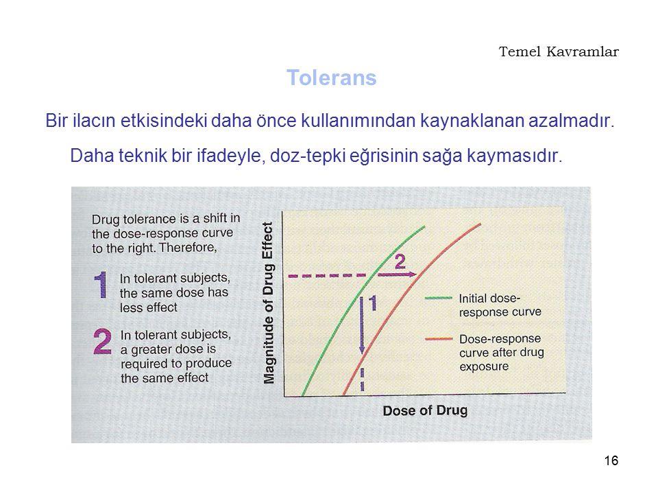 16 Temel Kavramlar Bir ilacın etkisindeki daha önce kullanımından kaynaklanan azalmadır. Daha teknik bir ifadeyle, doz-tepki eğrisinin sağa kaymasıdır