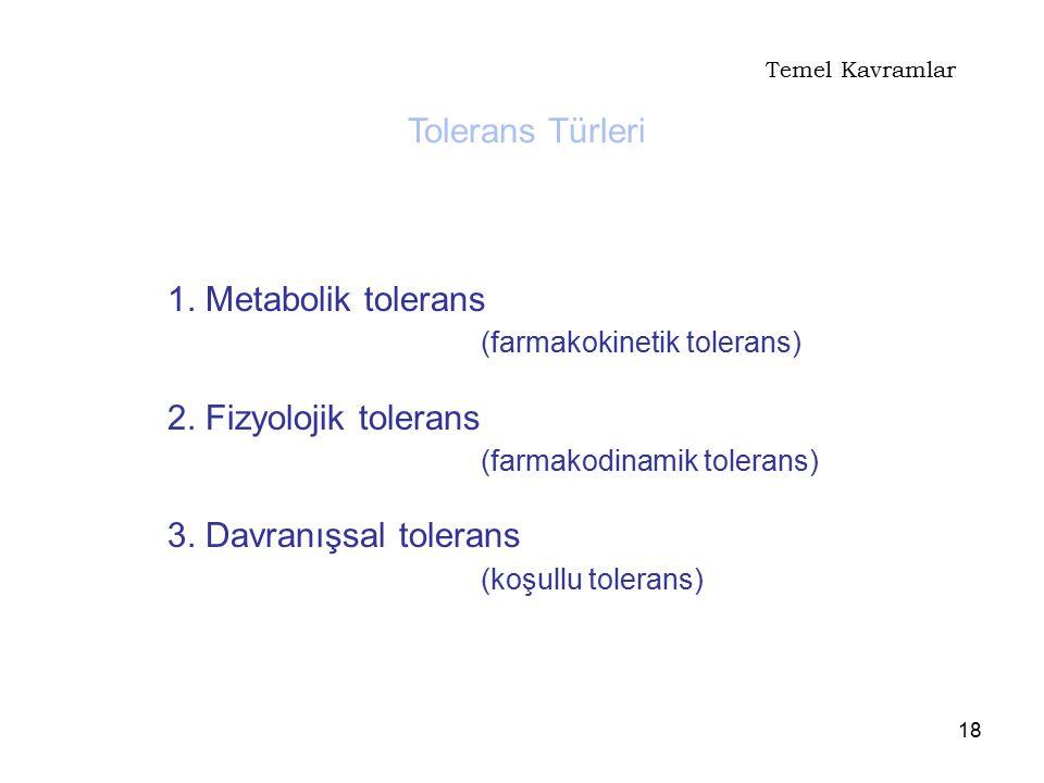18 1. Metabolik tolerans (farmakokinetik tolerans) 2. Fizyolojik tolerans (farmakodinamik tolerans) 3. Davranışsal tolerans (koşullu tolerans) Temel K