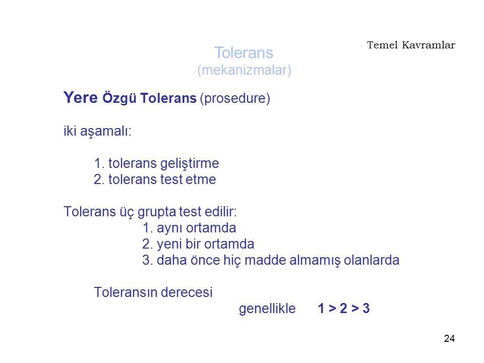 24 Temel Kavramlar Yere Özgü Tolerans (prosedure) iki aşamalı: 1. tolerans geliştirme 2. tolerans test etme Tolerans üç grupta test edilir: 1. aynı or