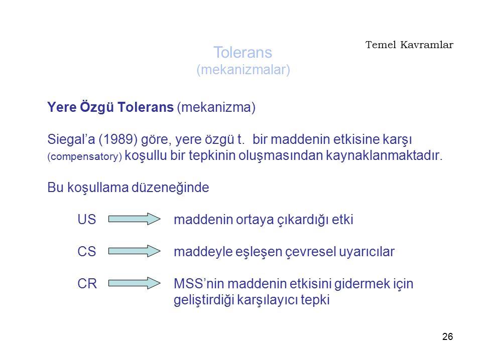 26 Temel Kavramlar Yere Özgü Tolerans (mekanizma) Siegal'a (1989) göre, yere özgü t. bir maddenin etkisine karşı (compensatory) koşullu bir tepkinin o