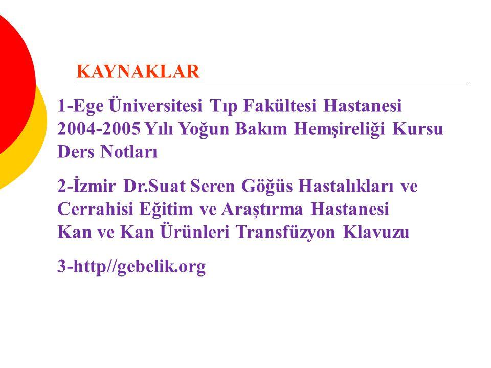 KAYNAKLAR 1-Ege Üniversitesi Tıp Fakültesi Hastanesi 2004-2005 Yılı Yoğun Bakım Hemşireliği Kursu Ders Notları 2-İzmir Dr.Suat Seren Göğüs Hastalıklar