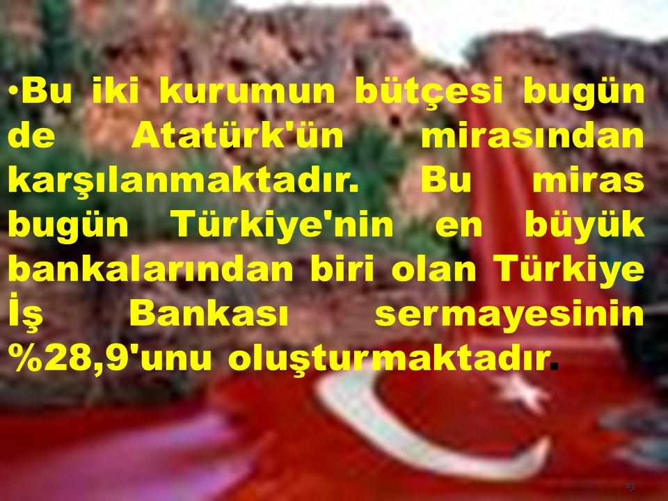 Bu iki kurumun bütçesi bugün de Atatürk'ün mirasından karşılanmaktadır. Bu miras bugün Türkiye'nin en büyük bankalarından biri olan Türkiye İş Bankası