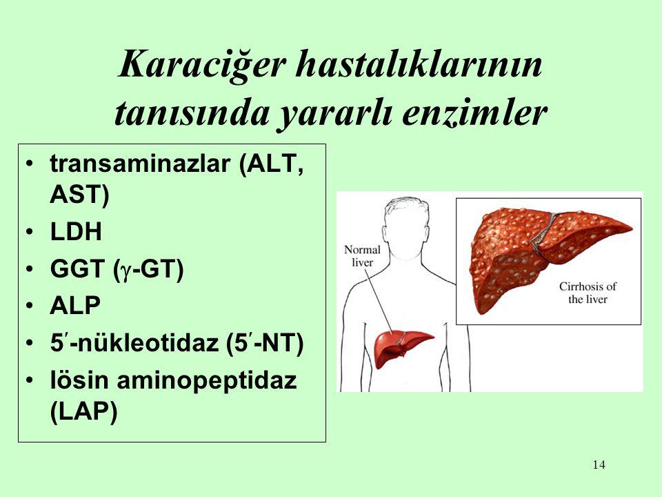 14 Karaciğer hastalıklarının tanısında yararlı enzimler transaminazlar (ALT, AST) LDH GGT (  -GT) ALP 5-nükleotidaz (5-NT) lösin aminopeptidaz (LAP)
