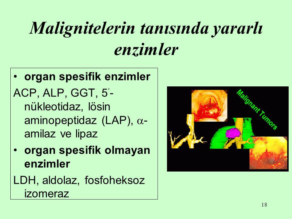 18 Malignitelerin tanısında yararlı enzimler organ spesifik enzimler ACP, ALP, GGT, 5- nükleotidaz, lösin aminopeptidaz (LAP),  - amilaz ve lipaz org