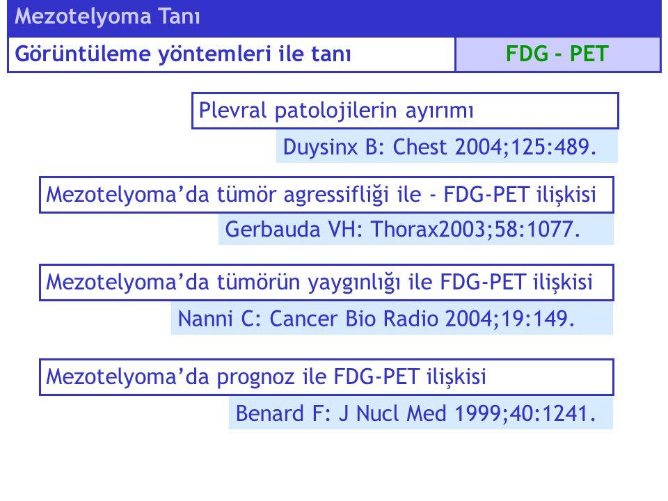 FDG - PET Mezotelyoma Tanı Görüntüleme yöntemleri ile tanı Duysinx B: Chest 2004;125:489. Plevral patolojilerin ayırımı Gerbauda VH: Thorax2003;58:107