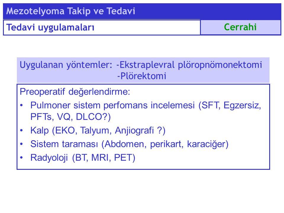 Preoperatif değerlendirme: Pulmoner sistem perfomans incelemesi (SFT, Egzersiz, PFTs, VQ, DLCO?) Kalp (EKO, Talyum, Anjiografi ?) Sistem taraması (Abd