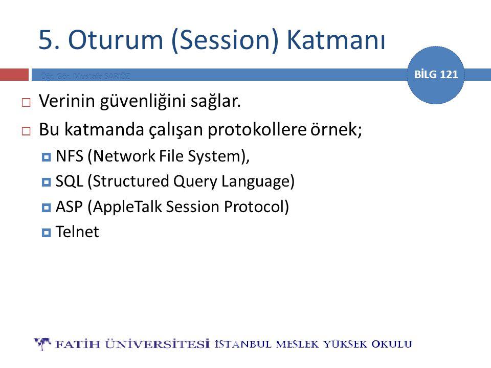 BİLG 121 5. Oturum (Session) Katmanı  Verinin güvenliğini sağlar.  Bu katmanda çalışan protokollere örnek;  NFS (Network File System),  SQL (Struc