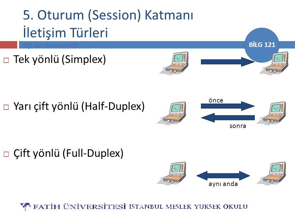 BİLG 121 5. Oturum (Session) Katmanı İletişim Türleri  Tek yönlü (Simplex)  Yarı çift yönlü (Half-Duplex)  Çift yönlü (Full-Duplex) önce sonra aynı