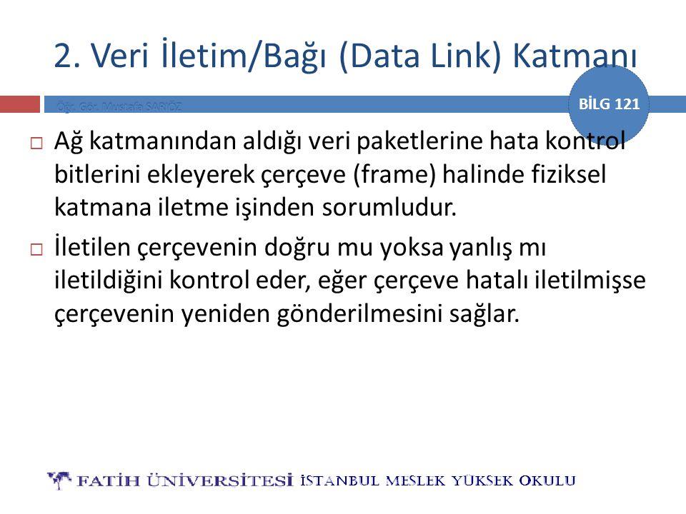 BİLG 121 2. Veri İletim/Bağı (Data Link) Katmanı  Ağ katmanından aldığı veri paketlerine hata kontrol bitlerini ekleyerek çerçeve (frame) halinde fiz
