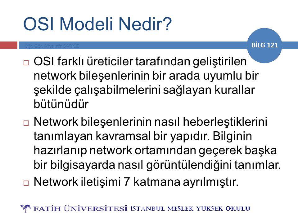 BİLG 121 OSI Modeli Nedir?  OSI farklı üreticiler tarafından geliştirilen network bileşenlerinin bir arada uyumlu bir şekilde çalışabilmelerini sağla