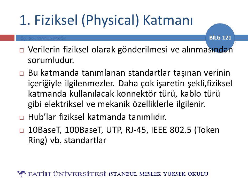 BİLG 121 1. Fiziksel (Physical) Katmanı  Verilerin fiziksel olarak gönderilmesi ve alınmasından sorumludur.  Bu katmanda tanımlanan standartlar taşı