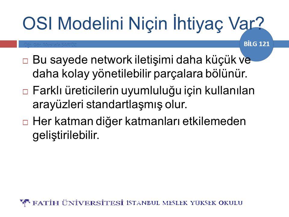 BİLG 121 OSI Modelini Niçin İhtiyaç Var?  Bu sayede network iletişimi daha küçük ve daha kolay yönetilebilir parçalara bölünür.  Farklı üreticilerin