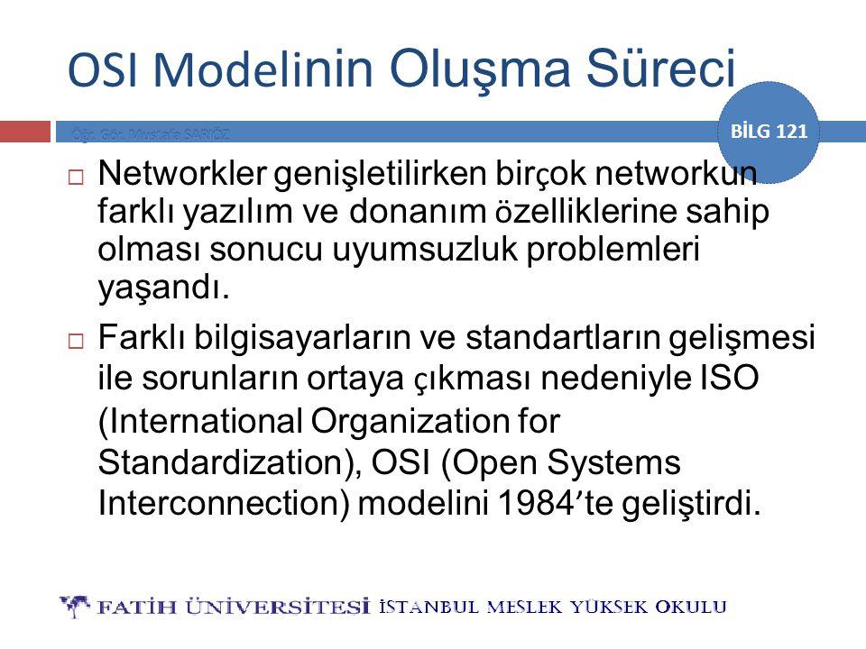 BİLG 121 OSI Modeli nin Oluşma Süreci  Networkler genişletilirken bir ç ok networkun farklı yazılım ve donanım ö zelliklerine sahip olması sonucu uyu