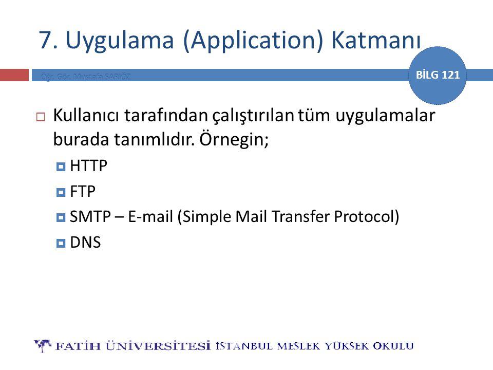 BİLG 121 7. Uygulama (Application) Katmanı  Kullanıcı tarafından çalıştırılan tüm uygulamalar burada tanımlıdır. Örnegin;  HTTP  FTP  SMTP – E-mai