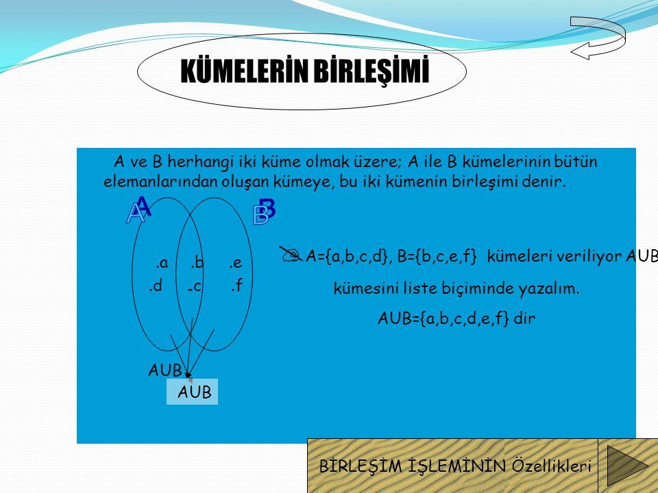 1) (A')'=A 2)s(A)+ s(A')= s(E) 3) DE MORGAN Kuralı TÜMLEYENE Dönüş TÜMLEYENİN ÖZELLİKLERİ