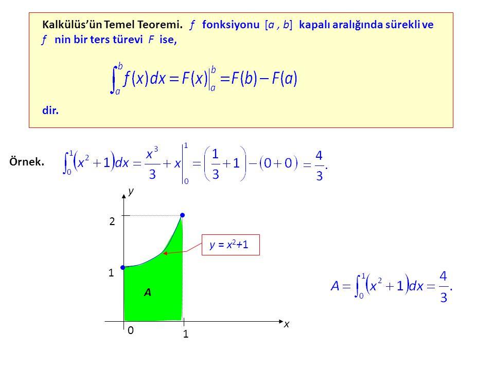 dir. Kalkülüs'ün Temel Teoremi. f fonksiyonu [a, b] kapalı aralığında sürekli ve f nin bir ters türevi F ise, Örnek. x y 1 0 1 2 y = x 2 +1 A