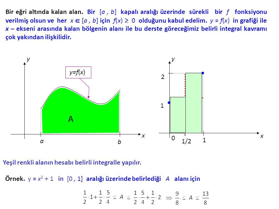 Bir eğri altında kalan alan. Bir [a, b] kapalı aralığı üzerinde sürekli bir f fonksiyonu verilmiş olsun ve her x  [a, b] b] için f(x)  0 olduğunu ka