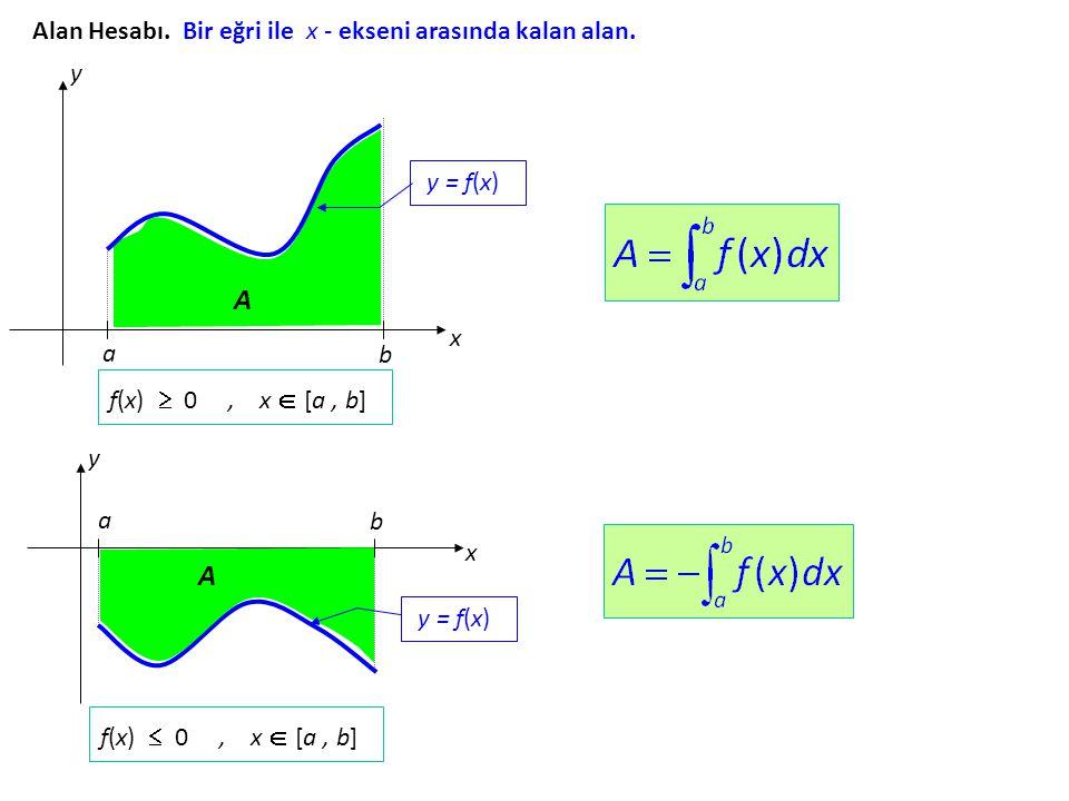 Alan Hesabı. Bir eğri ile x - ekseni arasında kalan alan. a b x y f(x)  0, x  [a, b]b] A y = f(x) a b f(x)  0, x  [a, b]b] x y y = f(x) A