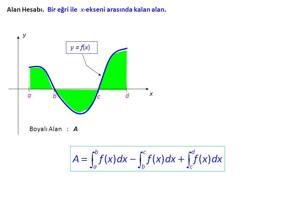 Alan Hesabı. Bir eğri ile x-ekseni arasında kalan alan. a d x y y = f(x) bc Boyalı Alan : A