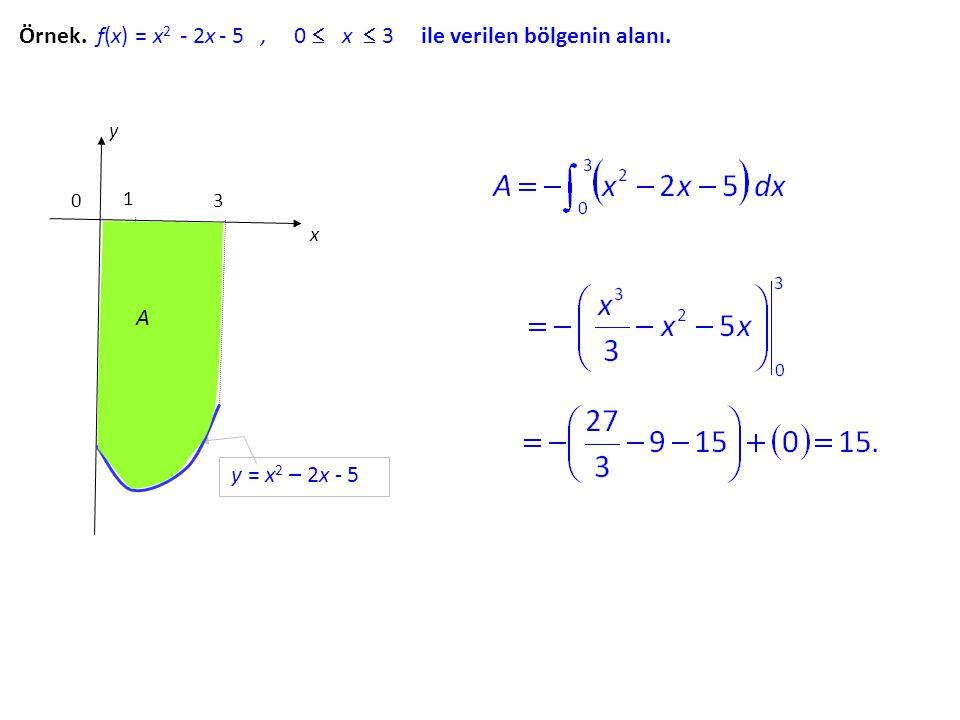 Örnek. f(x) f(x) = x2 x2 - 2x 2x - 5, 0  x  3 ile verilen bölgenin alanı. 1 0 x y y = x 2 – 2x - 5 A 3