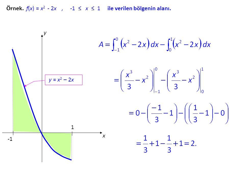 Örnek. f(x) f(x) = x2 x2 - 2x,  x  1 ile verilen bölgenin alanı. 1 -1 x y y = x 2 – 2x