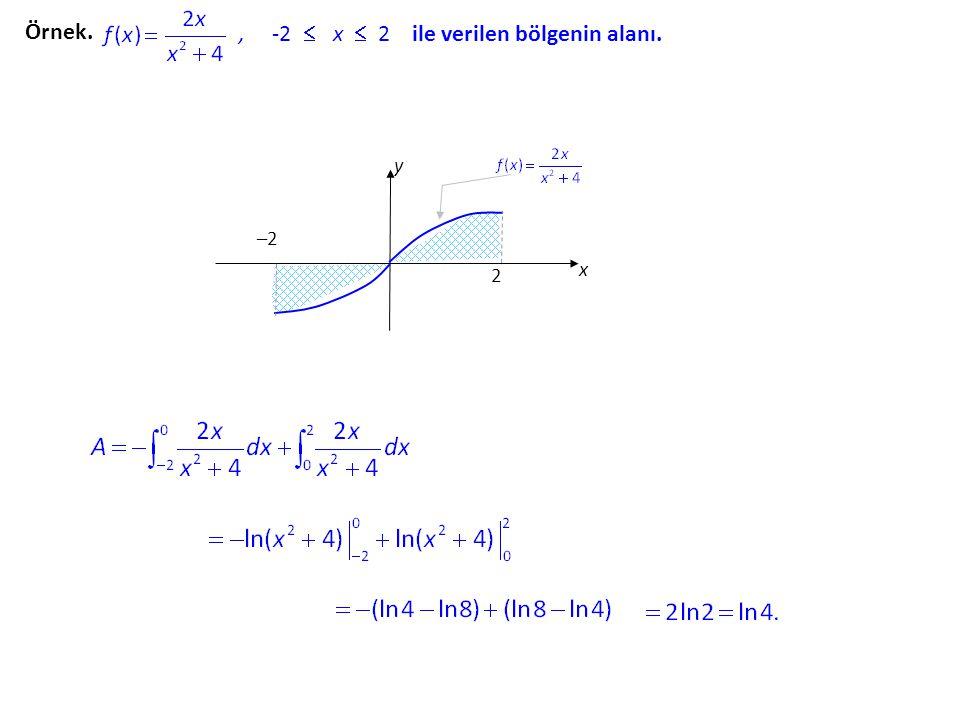 Örnek., -2  x  2 ile verilen bölgenin alanı. 2 x y –2