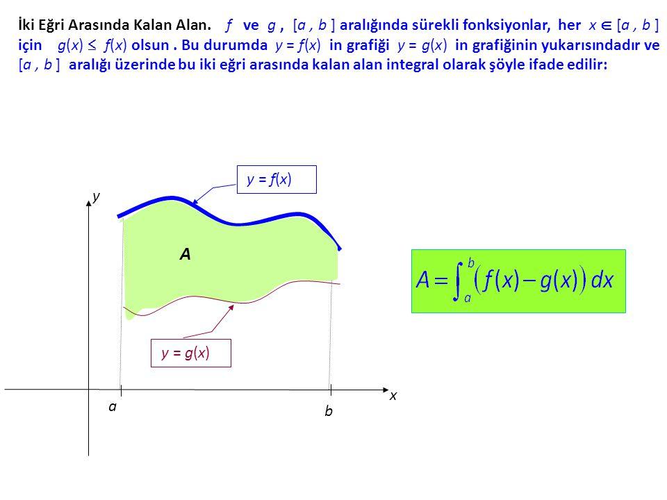 İki Eğri Arasında Kalan Alan. f ve g, [a, b ] aralığında sürekli fonksiyonlar, her x  [a, b ] için g(x)  f(x) f(x) olsun. Bu durumda y = f(x) in gra