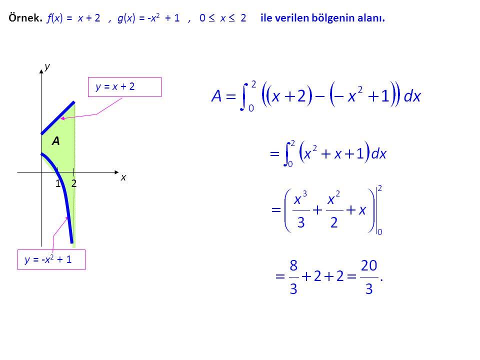 Örnek. f(x) f(x) = x + 2, g(x) g(x) = -x 2 + 1, 0  x  2 ile verilen bölgenin alanı. 2 1 x y y = -x 2 + 1 A y = x + 2