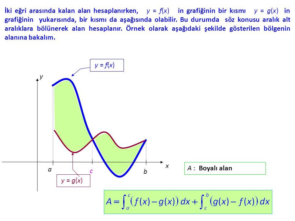 İki eğri arasında kalan alan hesaplanırken, y = f(x) in grafiğinin bir kısmı y = g(x) in grafiğinin yukarısında, bir kısmı da aşağısında olabilir. Bu