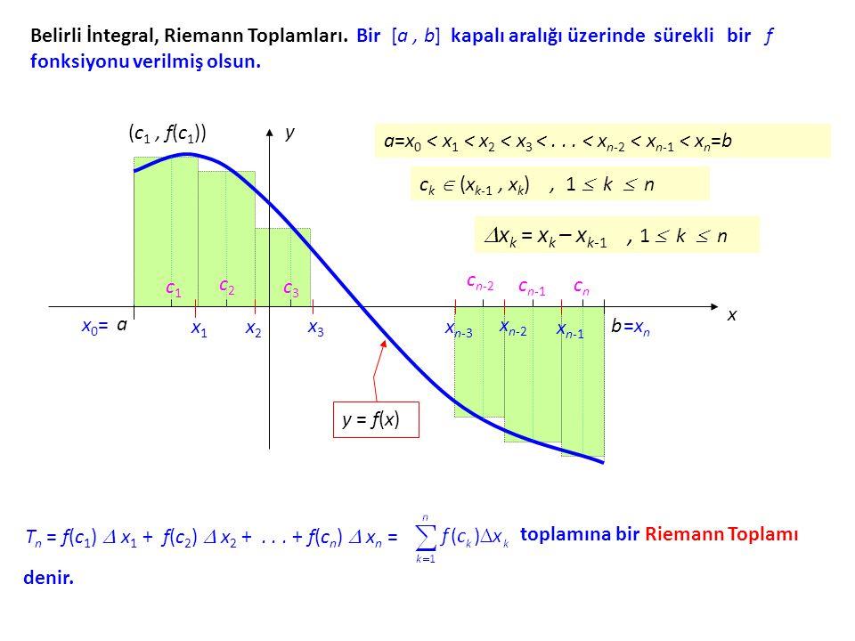 Belirli İntegral, Riemann Toplamları. Bir [a, b] kapalı aralığı üzerinde sürekli bir f fonksiyonu verilmiş olsun. x y a b x0=x0= x1x1 x2x2 x3x3 x n-3