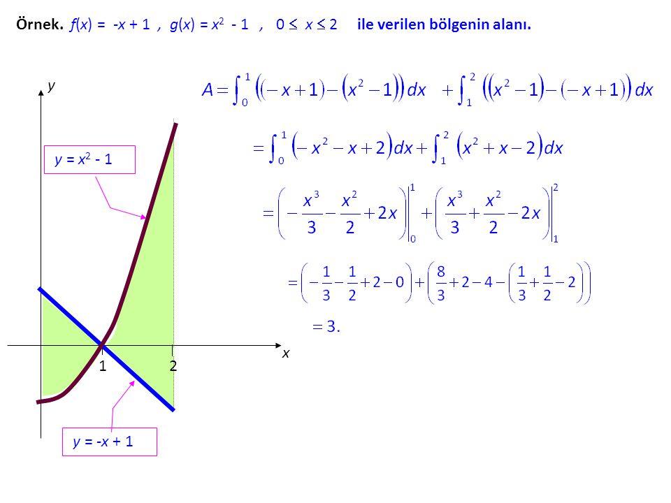 Örnek. f(x) = -x + 1, g(x) = x2 x2 - 1, 0  x  2 ile verilen bölgenin alanı. 2 1 x y y = -x + 1 y = x 2 - 1