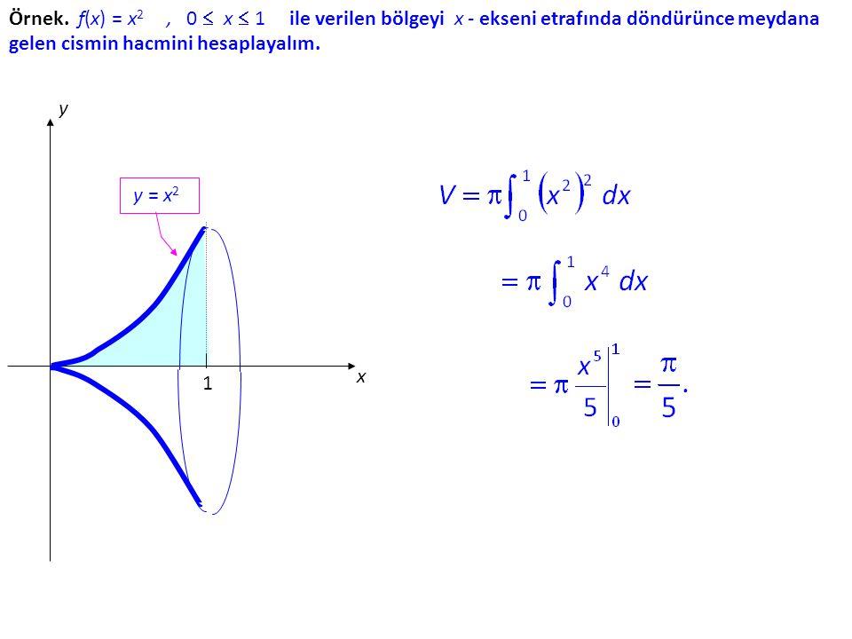 Örnek. f(x) f(x) = x 2, 0  x  1 ile verilen bölgeyi x - ekseni etrafında döndürünce meydana gelen cismin hacmini hesaplayalım. 1 x y y = x 2