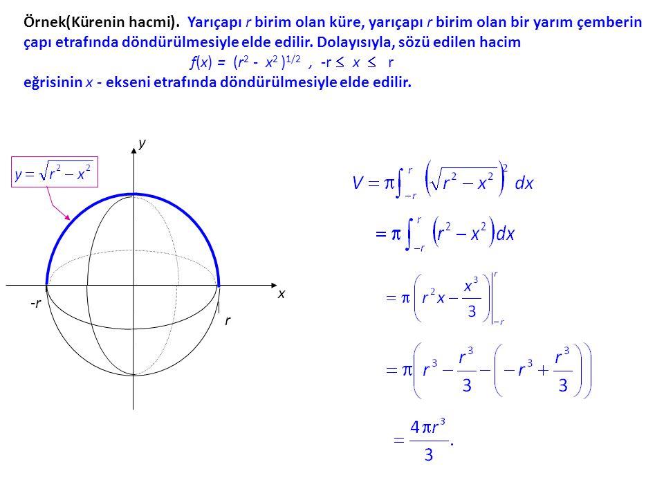 r Örnek(Kürenin hacmi). Yarıçapı r birim olan küre, yarıçapı r birim olan bir yarım çemberin çapı etrafında döndürülmesiyle elde edilir. Dolayısıyla,