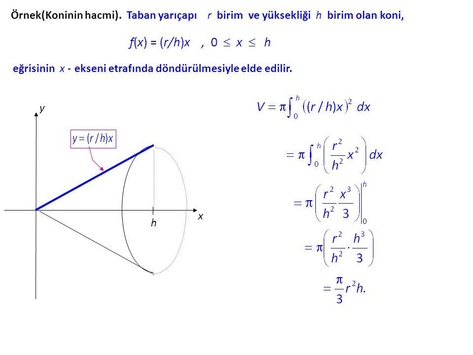 h Örnek(Koninin hacmi). Taban yarıçapı r birim ve yüksekliği h birim olan koni, x y f(x) f(x) = (r/h)x, 0  x  h eğrisinin x - ekseni etrafında döndü